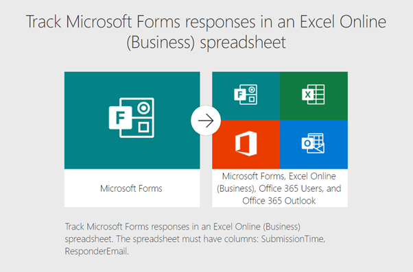 Image for postTrack Microsoft Forms responses