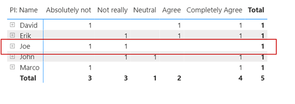 Three questions, only two numbers
